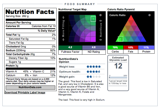 nutritional profile 1