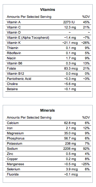 nutritional profile 2